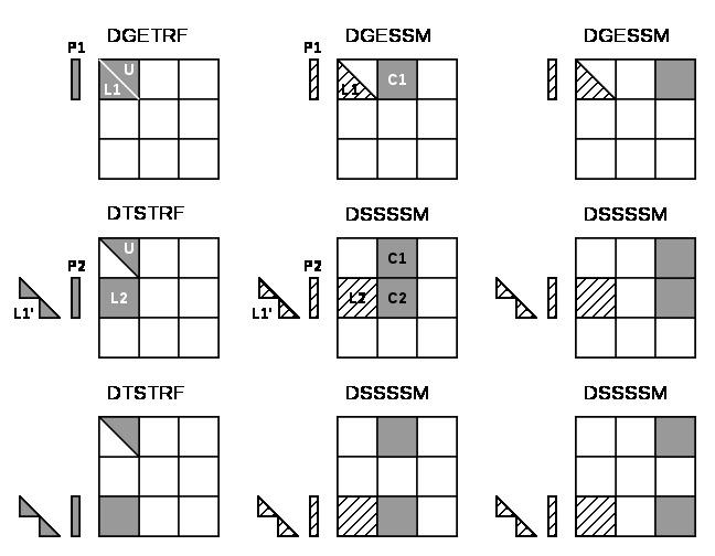 doc/texinfo/figures/tile_lu.jpg