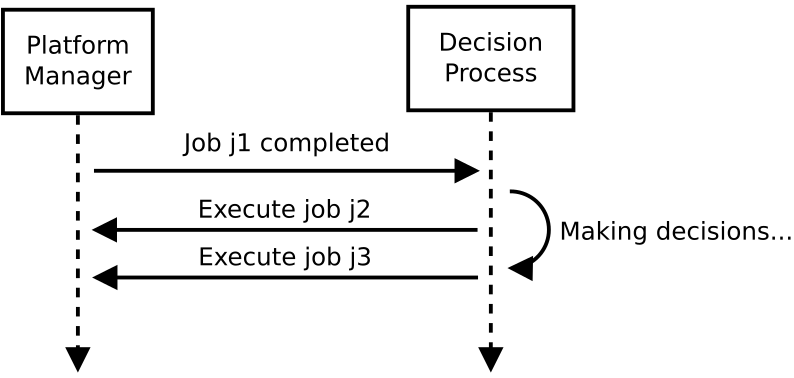 doc/protocol_img/case1_overview.png