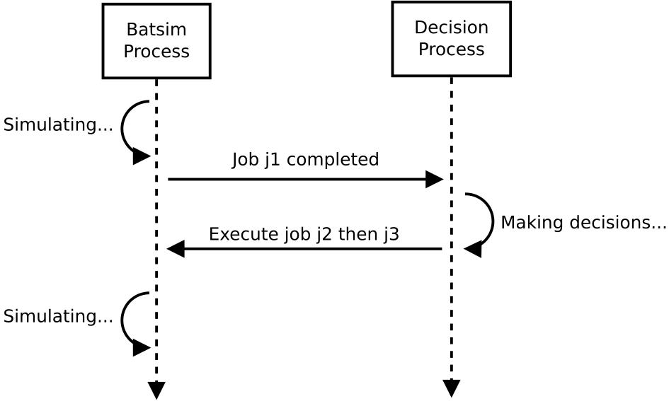 doc/protocol_img/case1_protocol.png