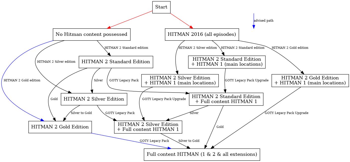 examples/hitman.png