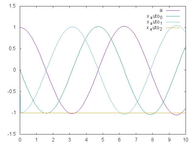 devdoc/plot1.png