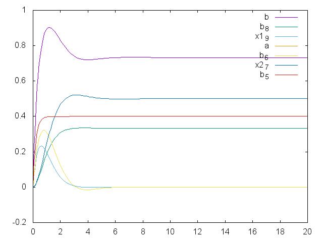 devdoc/plot2.png