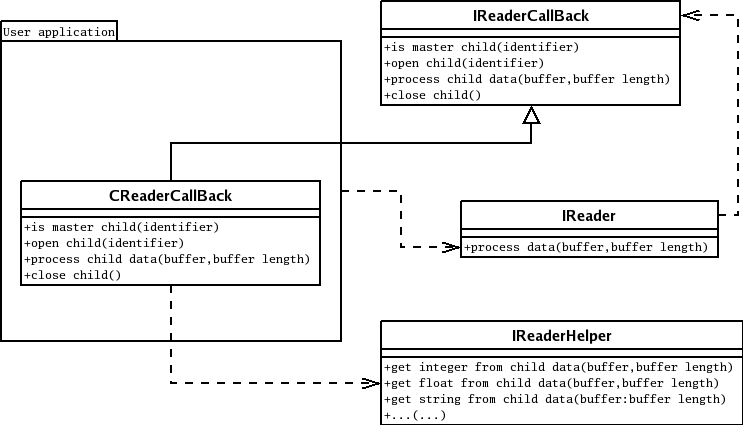 modules/ebml/doc/ebml_parsing_class.png