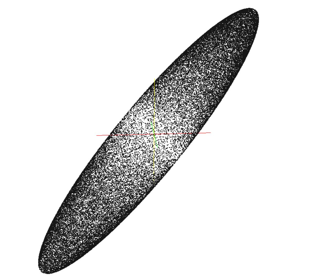 Doc/noDist/implicit/figure/ellipsedistribution.png