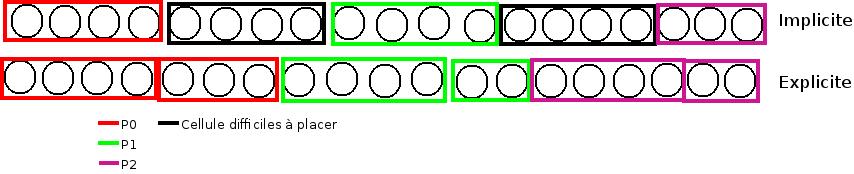Doc/noDist/Presentation/group_issue1.png