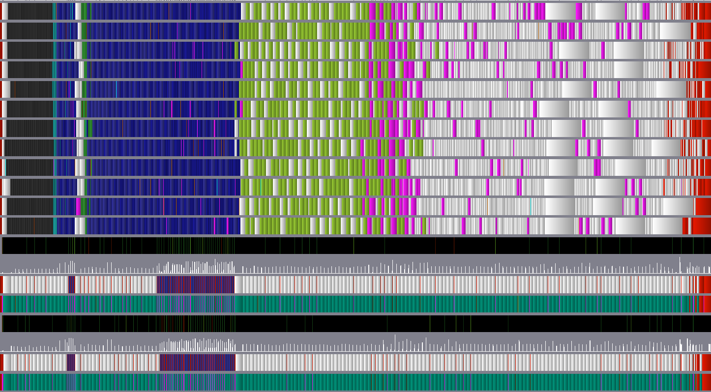 Addons/BenchEfficiency/trace-example-colors.png