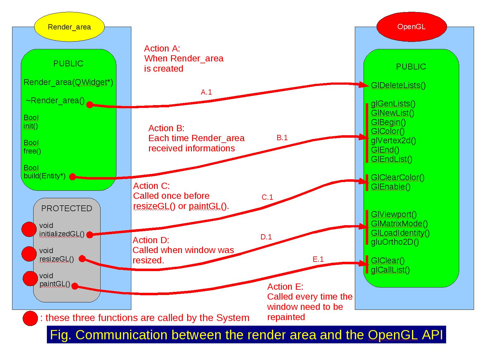 docs/management/interface/ViTE_structC.png