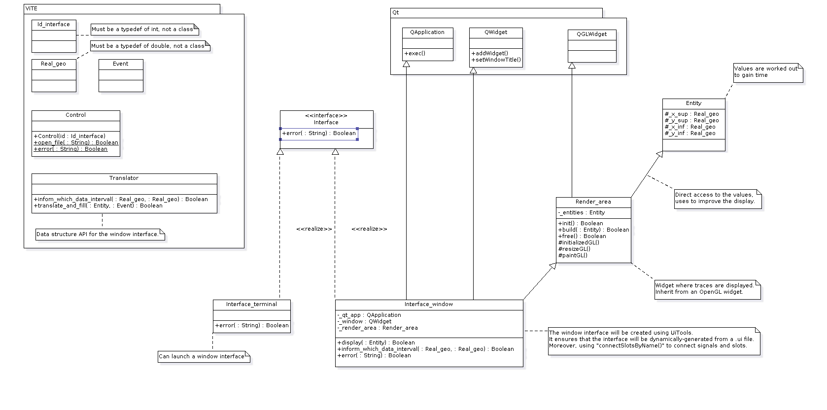 docs/management/interface/class diagram/UC_V1.png