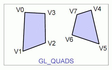 presentation/img/glQuads.jpg