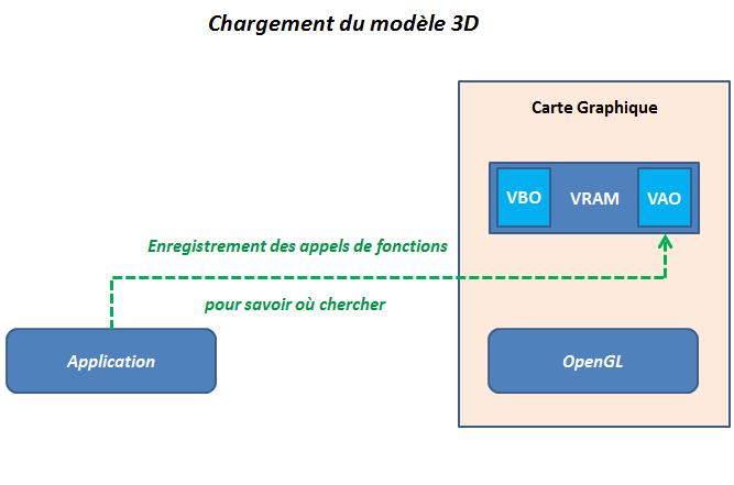 presentation/img/vaoLoading.png