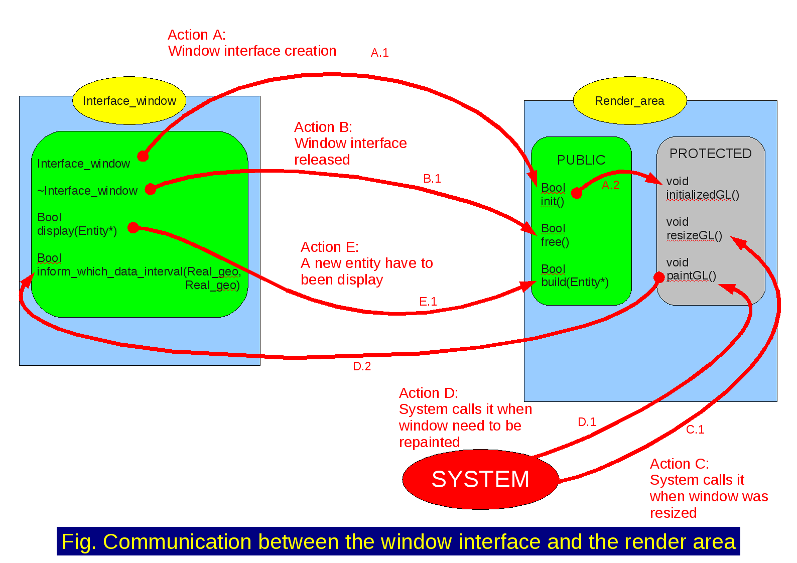 docs/management/interface/ViTE_structA.png
