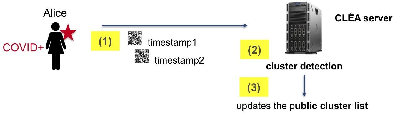 documents/img/CLEA_deployment_option3.jpg