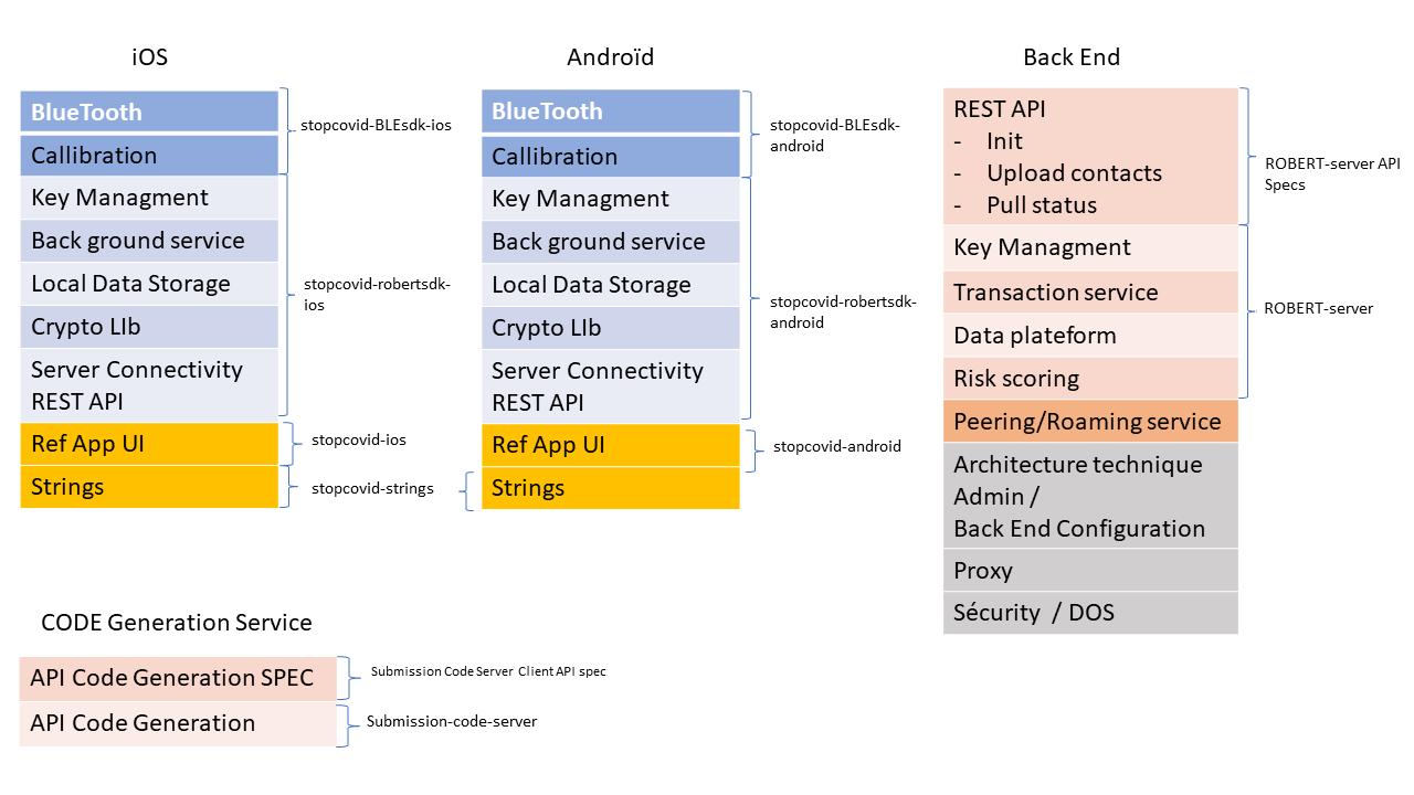 documentation/composants.png