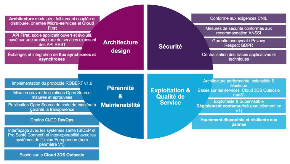 documentation/principes_directeurs.png