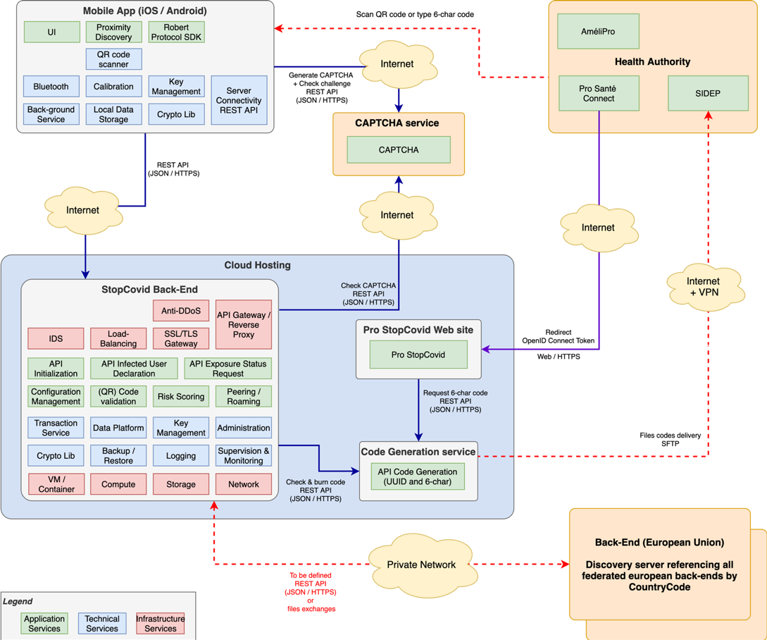 documentation/vueGlobaleArchitectureLogique.png