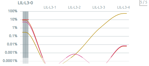 doc/pictures/panel_graph.png